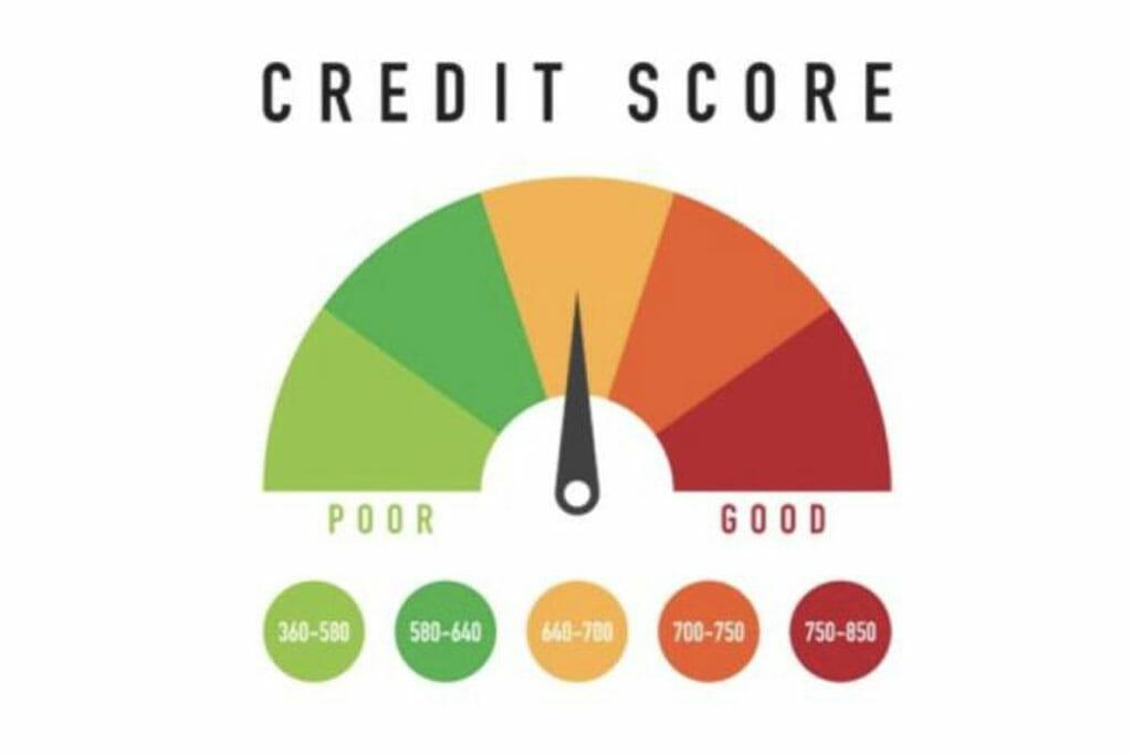 credit score india 1