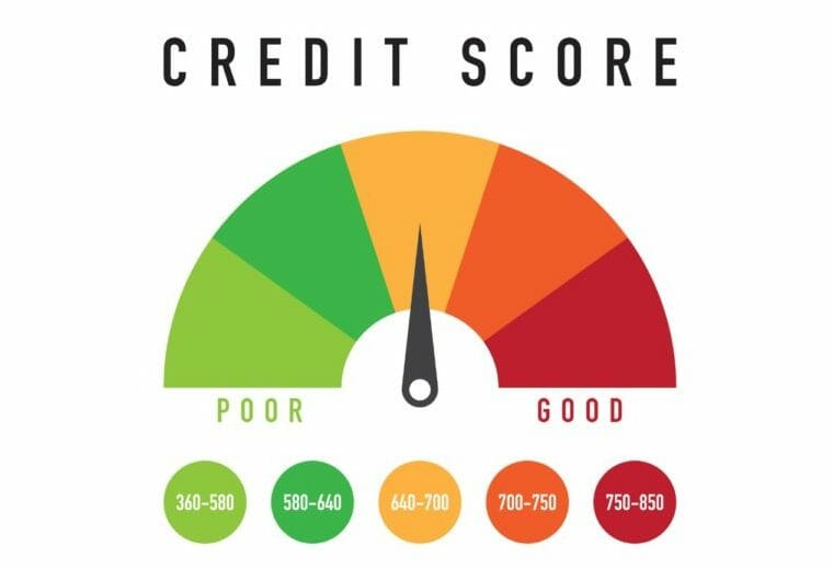 How opening a new credit card affects your credit score ?