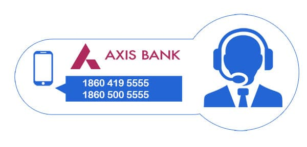 axis bank credit card customer care