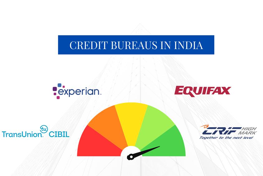 Explaining Credit Bureaus in India - CIBIL, Equifax, Experian, HighMark